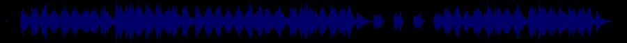 waveform of track #43859