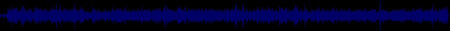waveform of track #43881