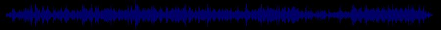 waveform of track #43887