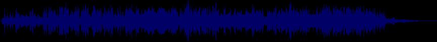 waveform of track #43906