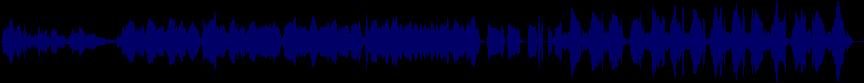 waveform of track #43926