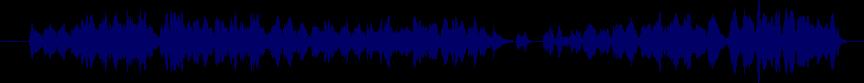 waveform of track #43934