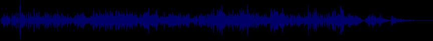 waveform of track #43935
