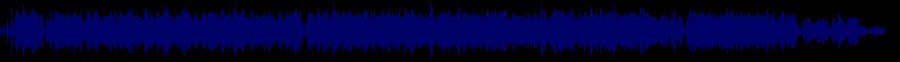 waveform of track #43963