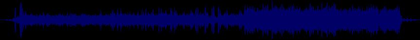 waveform of track #43984