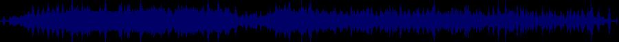 waveform of track #44006
