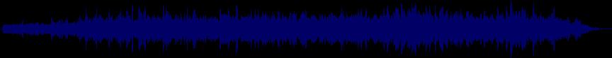 waveform of track #44020
