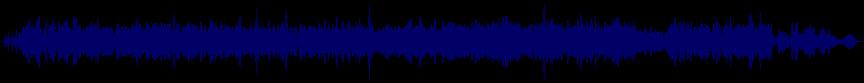 waveform of track #44053