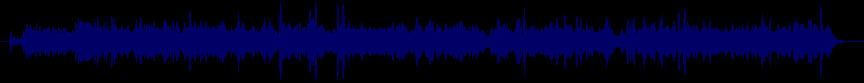 waveform of track #44055