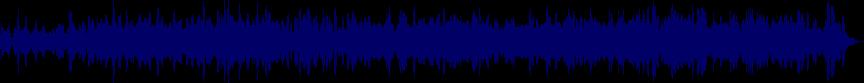 waveform of track #44063