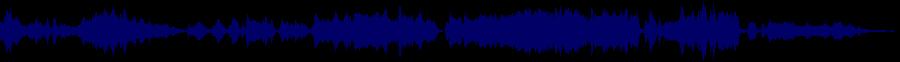 waveform of track #44128