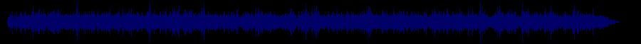 waveform of track #44151