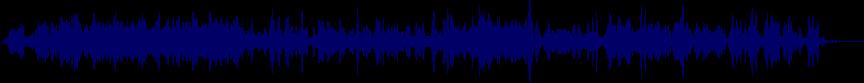 waveform of track #44176