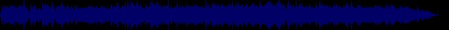 waveform of track #44187