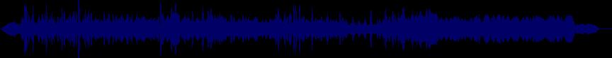 waveform of track #44191