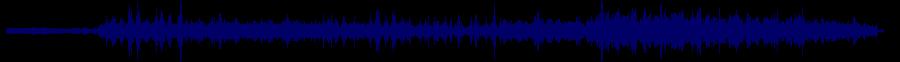 waveform of track #44193
