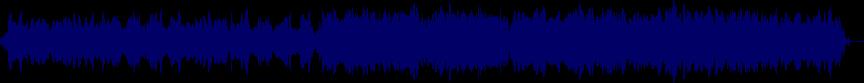 waveform of track #44250