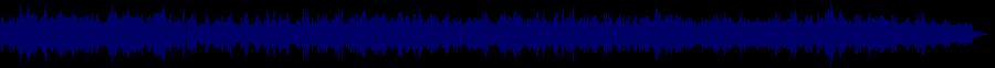 waveform of track #44287