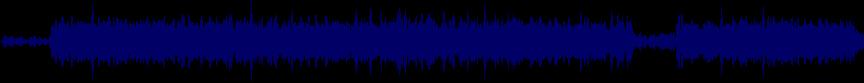 waveform of track #44362