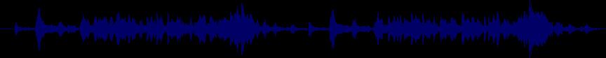 waveform of track #44443