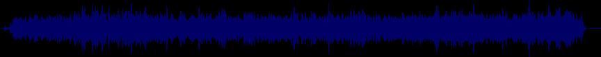 waveform of track #44520