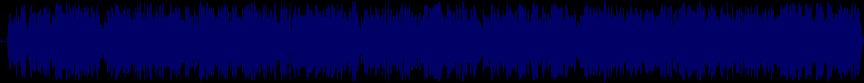 waveform of track #44522
