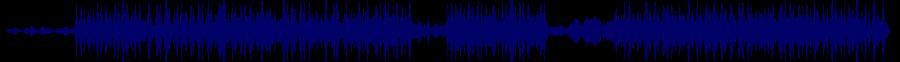 waveform of track #44547