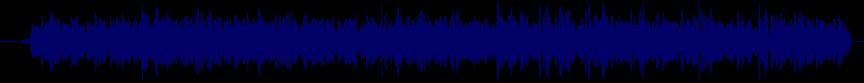 waveform of track #44581