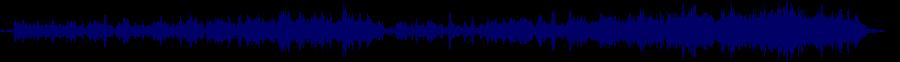 waveform of track #44665