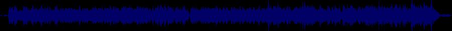 waveform of track #44748