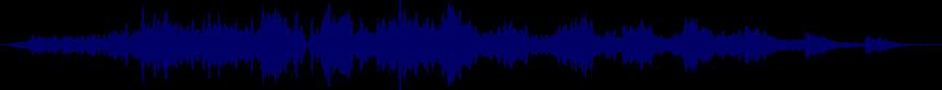 waveform of track #44812