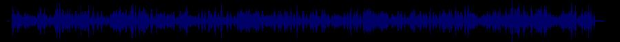waveform of track #44887