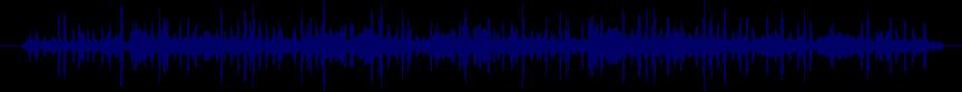 waveform of track #44974