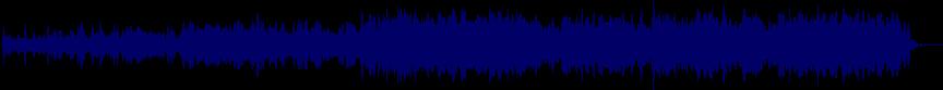waveform of track #4533