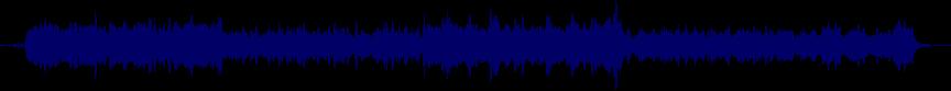 waveform of track #4559