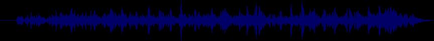 waveform of track #4566