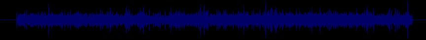 waveform of track #4583