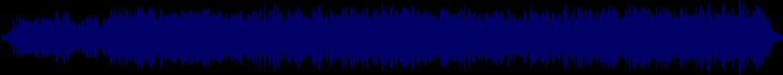 waveform of track #4588