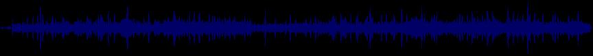 waveform of track #4589
