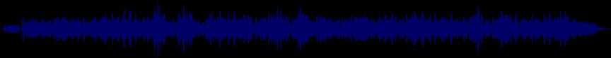 waveform of track #45015