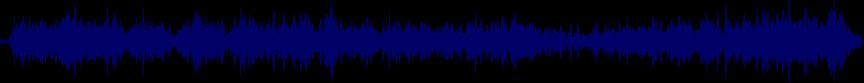waveform of track #45027