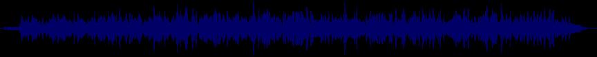 waveform of track #45034