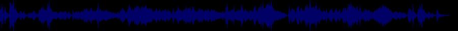 waveform of track #45052