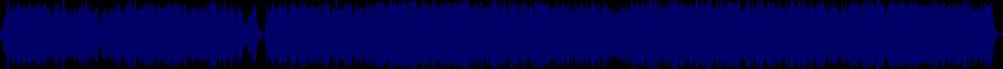 waveform of track #45161