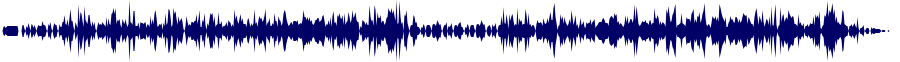 waveform of track #45166