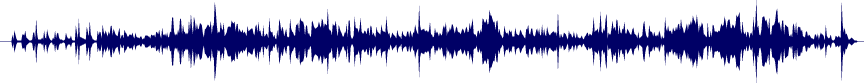 waveform of track #45187