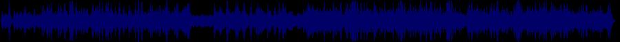 waveform of track #45264