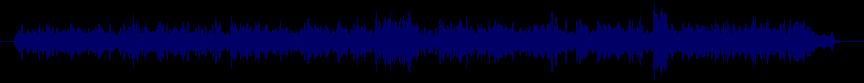 waveform of track #45290