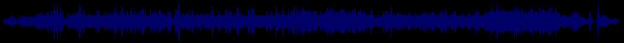 waveform of track #45299