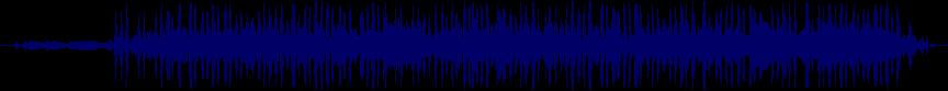 waveform of track #45354